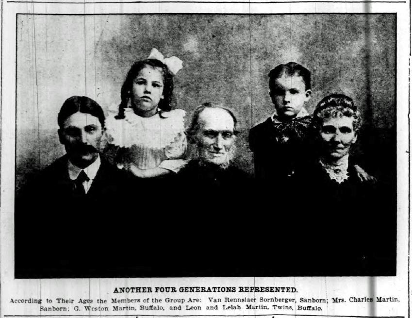 Sornberger and Martin Family